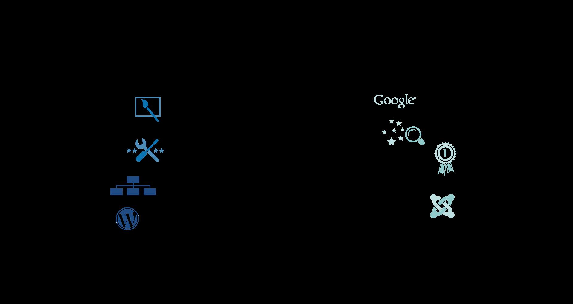 Online-Marketing-Services - Header Wunderbar-wirksame-Websites Icons